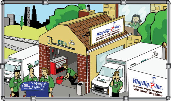 Ed's Plumbing & Sewer IL